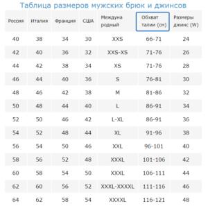 таблица размеров мужских юрюк