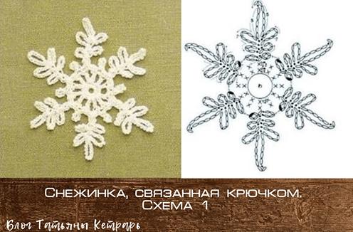 This image has an empty alt attribute; its file name is снежинка-связанная-крючком-1схема496.png